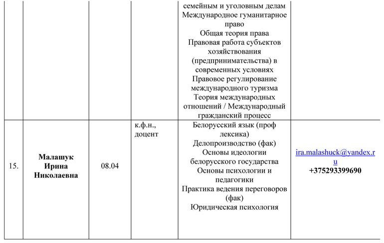 Штат кафедры кафедры ОТПиГД на 2020_Страница_3.jpg