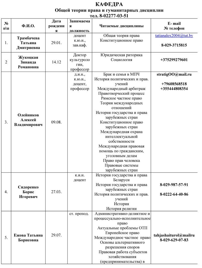 Штат кафедры кафедры ОТПиГД на 2020_Страница_1.jpg